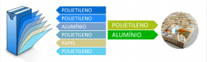 placas-ecologicas