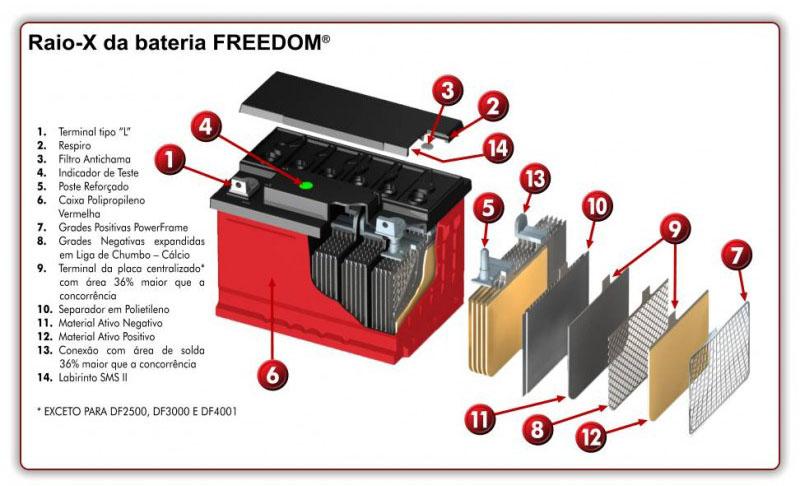 bateria-interior