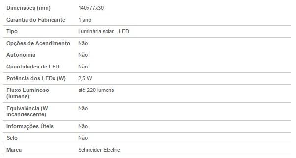 luminaria-LED-adicionais